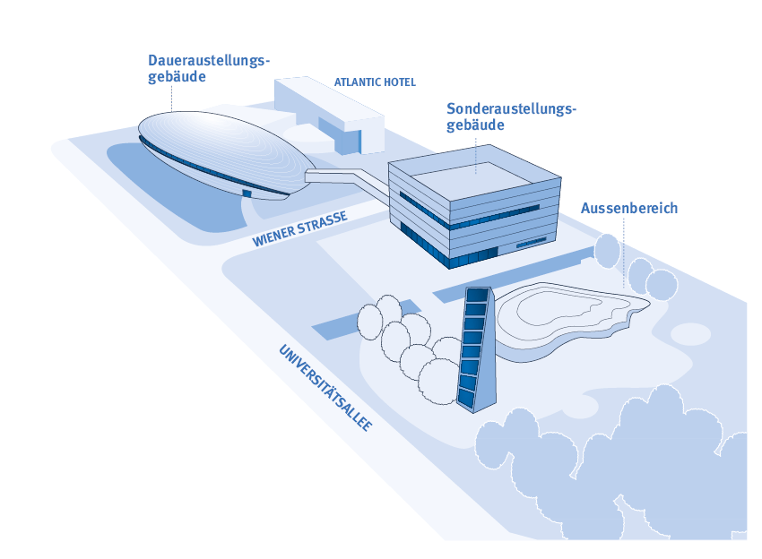 Universum Bremen Plan
